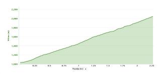 profil-km